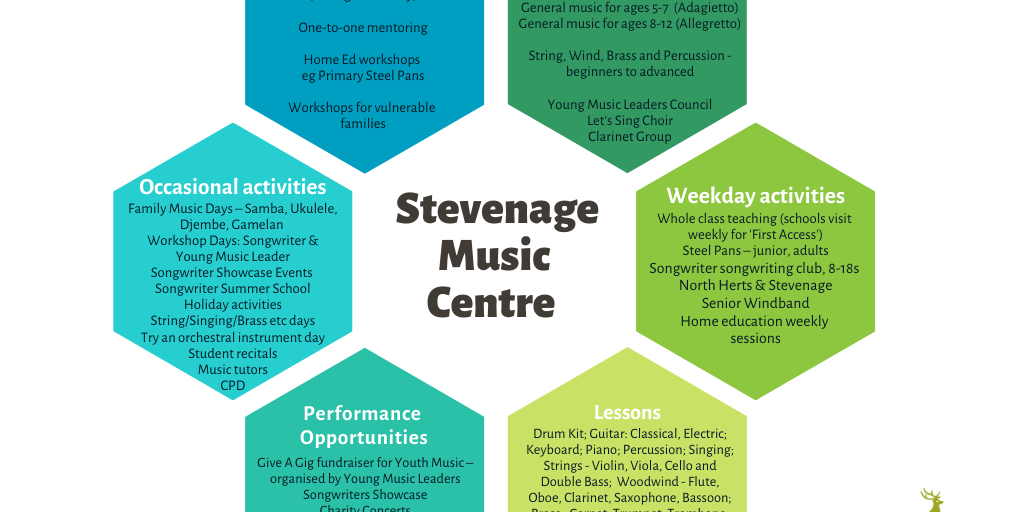 Stevenage-Music-Centre